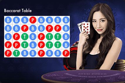 online-casino-malaysia